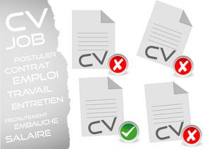 Offre emploi electricien suisse